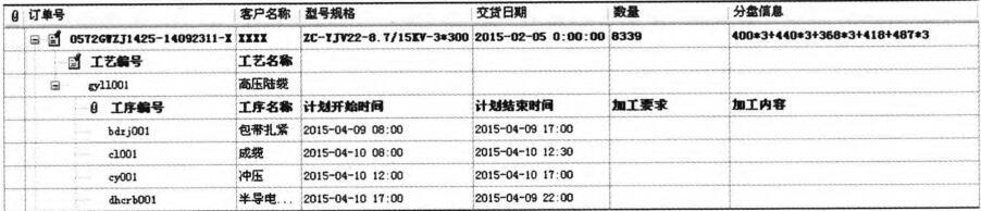 图1 订单排产生产计划